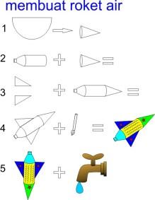 membuat-roket