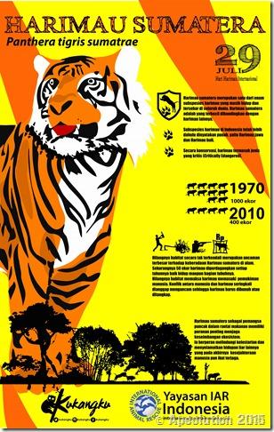 infografis Harimau